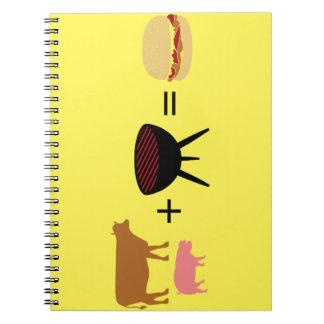 Bacon Burger Recipe Notebooks