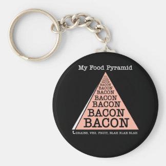Bacon Food Pyramid Key Chain