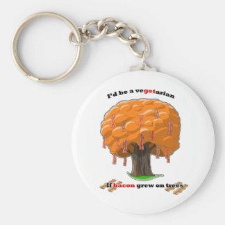 bacon tree basic round button key ring