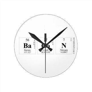 BaCoN Wall Clocks