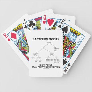 Bacteriologists Know Gram-Positive Classification Poker Deck