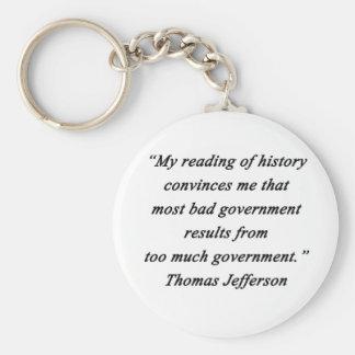 Bad Government - Thomas Jefferson Basic Round Button Key Ring
