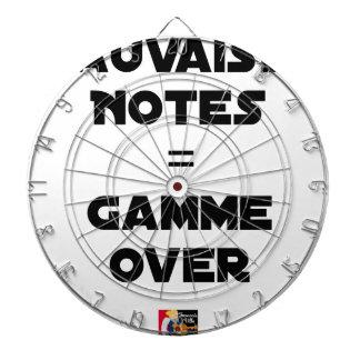 BAD MARKS = RANGE OVER - Word games Dartboard