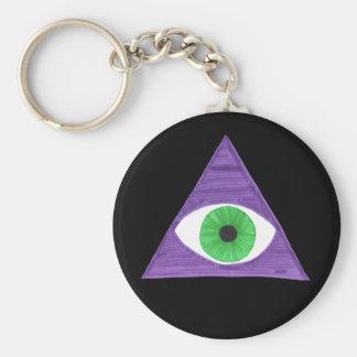Badass Illuminati Key Ring