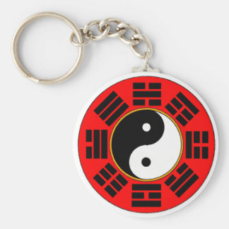 Bagua trigram key ring