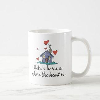 Baka's Home is Where the Heart is Mugs