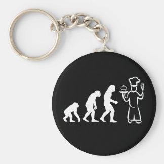 Baker Evolution Basic Round Button Key Ring