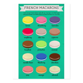 Baker's Joy Collection: French Macarons Postcard