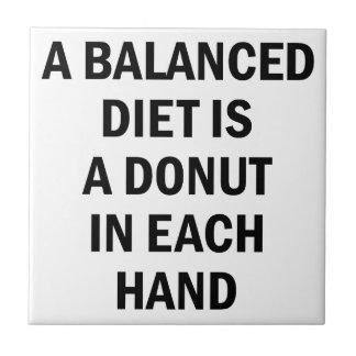 Balanced Diet Ceramic Tile