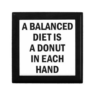 Balanced Diet Gift Box