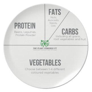 Balanced Meal Plate