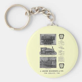 Baldwin Locomotive Works Contractor's Locomotives Key Chain