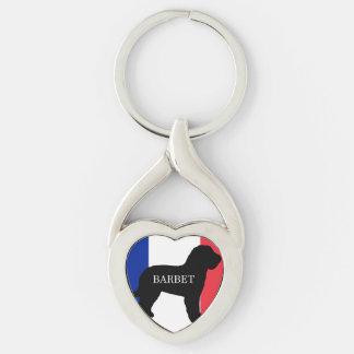 barbet name silo France flag Key Ring