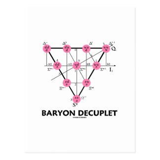 Baryon Decuplet (Particle Physics) Postcard