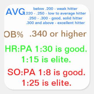Baseball Stats Cheatsheet Square Sticker