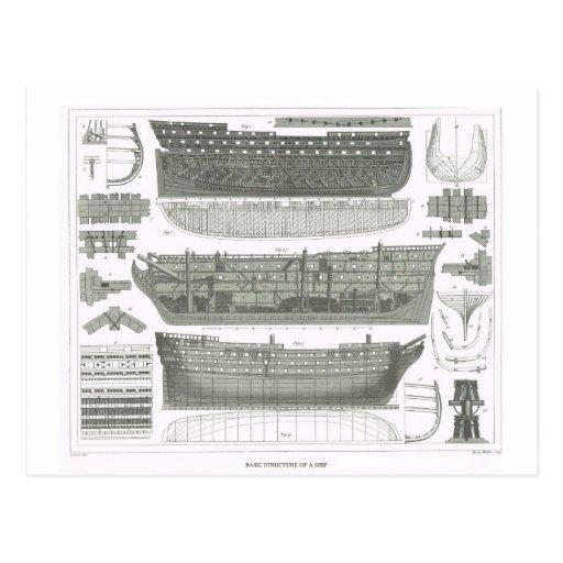 Basic construction of a ship postcard