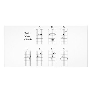 Basic Major Chords Picture Card
