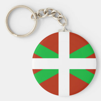 Basque Flag Ikurrina Keychain