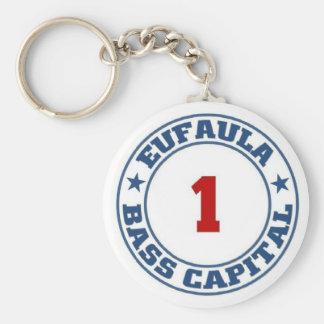 Bass capital keychain
