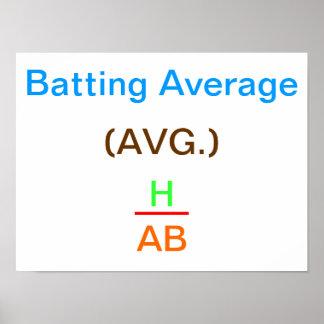 Batting Average Poster