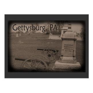 Battlefield of Gettysburg Postcard