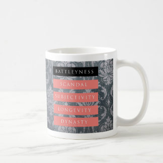 Battleyness!, Patterned Coffee Mug