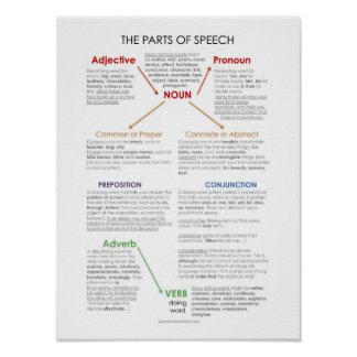 BBF Parts of Speech classroom poster