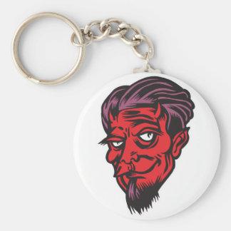 bearded devil basic round button key ring