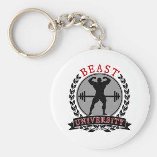 Beast University Bodybuilding Button Keychain