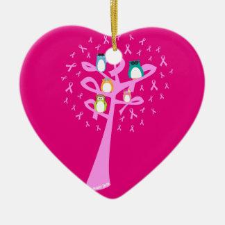 Beat Breast Cancer Ceramic Ornament