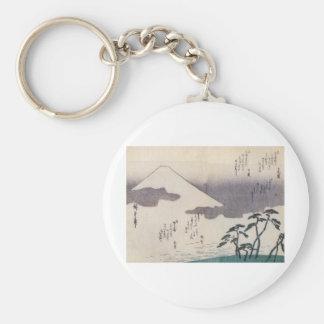 Beautiful Mt. Fuji in Japan circa 1800s Keychain