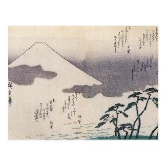 Beautiful Mt. Fuji in Japan circa 1800s Postcard