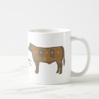 beef-chart coffee mugs