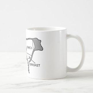 Beef Diagram Mug