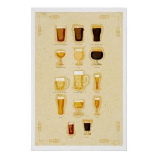 Beer Glasses Poster