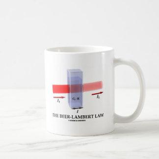 Beer-Lambert Law (Chem Optics Molar Absorptivity) Coffee Mug