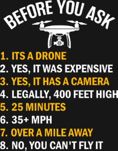 b2c576a70 Drone Pilot Gifts on Zazzle AU