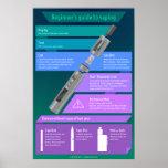 Beginner's guide to vaping - Hardware Poster