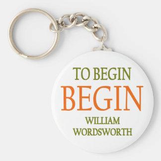 Beginning Key Ring