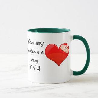 Behind every bandage mug