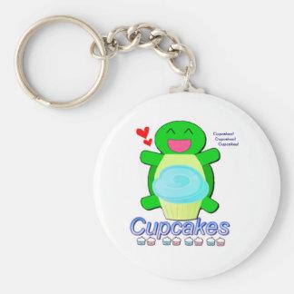 Ben  The Turtle Basic Round Button Key Ring