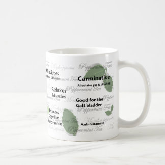 Benefits of Peppermint Tea Mug (leaf design)