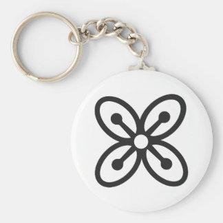 BESE SAKA | Symbol of Affluence, Power, Abundance Key Ring