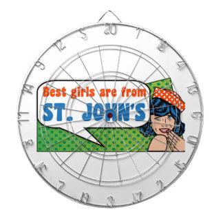 Best girls are from St. John's Dartboard