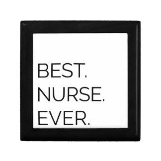 Best. Nurse. Ever. Gift Box