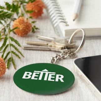 Better Key Ring