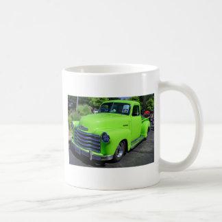 Bev I Coffee Mug
