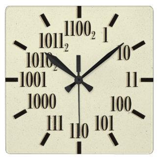 Binary Wall Clock, Square Square Wall Clock
