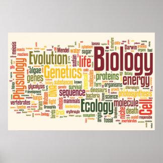 Biology Latte Wordle Poster