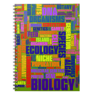Biology Wordle Green Notebook